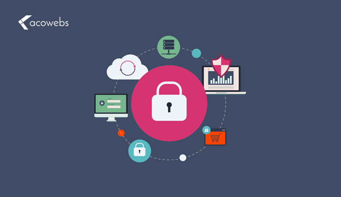 Plugins To Ensure Security