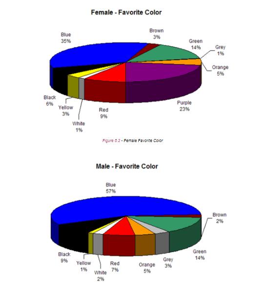 leverage-the-demographics