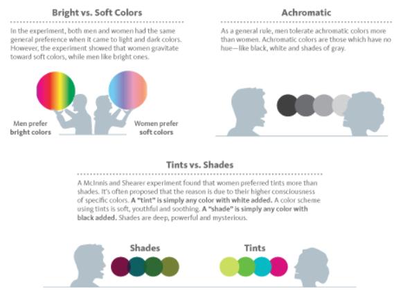 shades-tints-and-hues